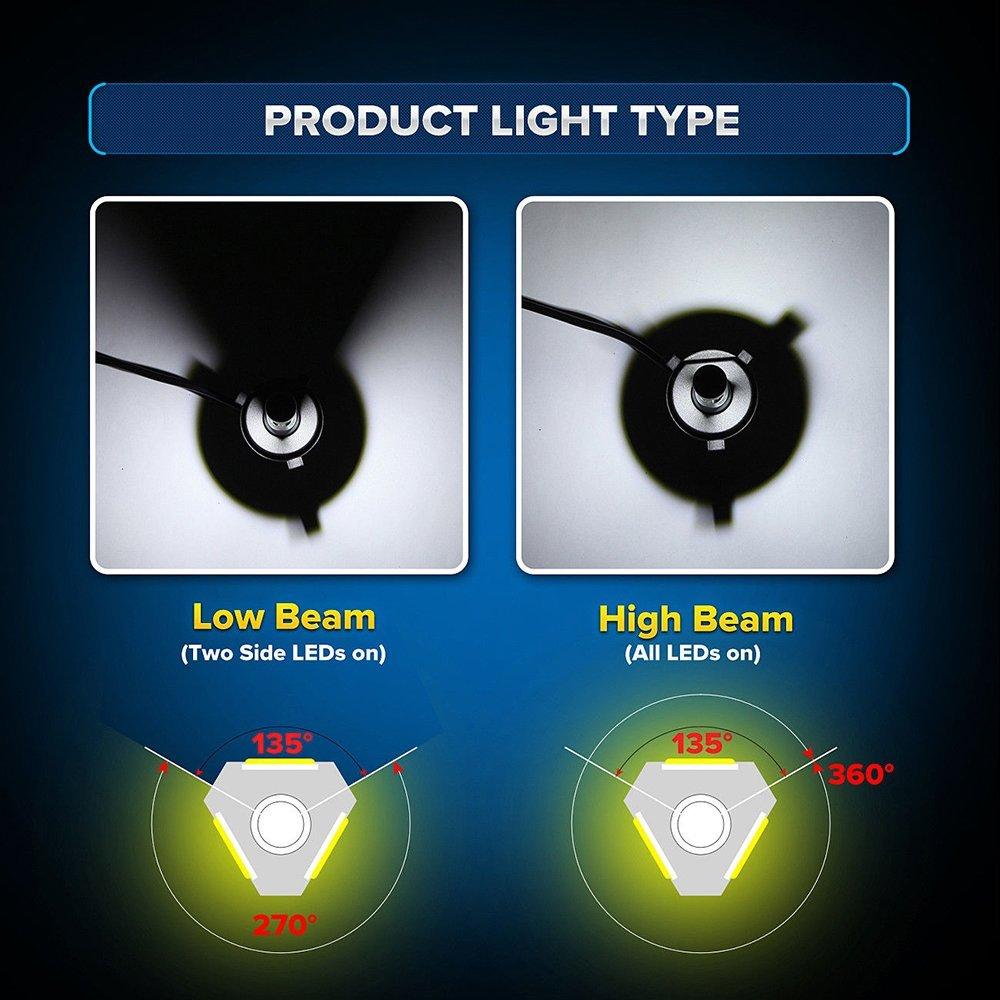 9600Lm 80W 6000K Focus Light 9007//9004 LED Headlight Bulb Conversion Kit High Low Beam Brighter Cree White Light LED Headlight 2pcs