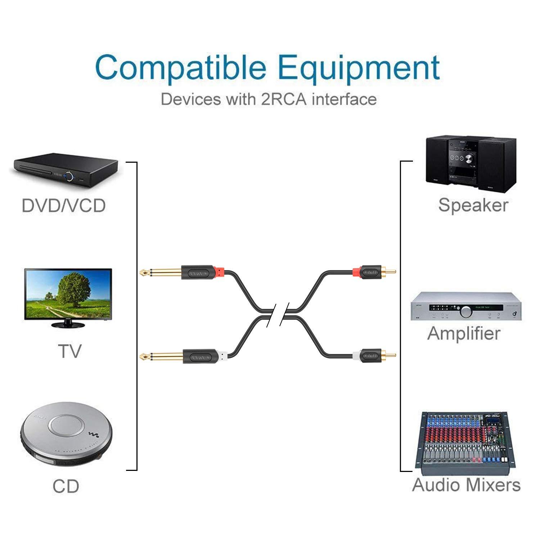 J/&D Cable de 2X 6,35 mm a 2RCA 3 Feet Audiowave Series Chapado en Oro 2 x 6,35mm 1//4 Macho TS a 2 RCA Macho C/áscara de PVC Est/éreo Adaptador de Audio y Divisor RCA Cable