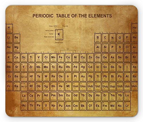 Ambesonne Science Mouse Pad, Elements Chemistry Table Vintage Old Design for Scientists Student Print, Standard Size Rectangle Non-Slip Rubber Mousepad, Sand Brown Brown