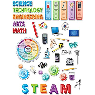 creative-teaching-press-stem-steam