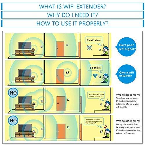 Motoraux Mini Wi-Fi Range Extender with Four Modes, wifi