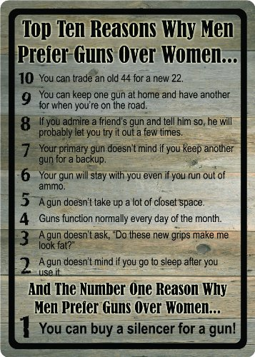 Rivers Edge Products 'New 10 Reasons For Gun Over Man' Tin Sign, 16-Inch