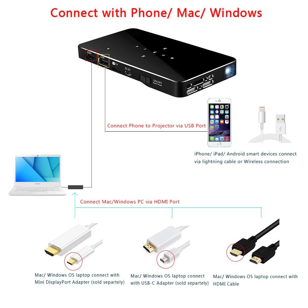 iXunGo P1 Mini DLP-Projektor Schwarz: Amazon.de: Computer & Zubehör