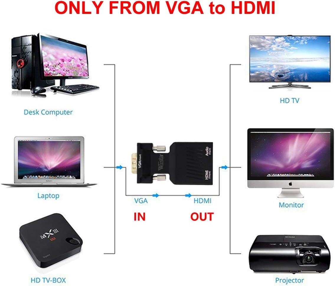 Wiistar VGA macho a HDMI hembra Convertidor Full HD 1080P Caja adaptador con audio para conectar PC portátil, Notebook a HDTV, pantallas, monitor: Amazon.es: Electrónica