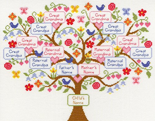 Bothy Threads My Family Tree Cross Stitch Kit (Stitch Family Tree Cross)