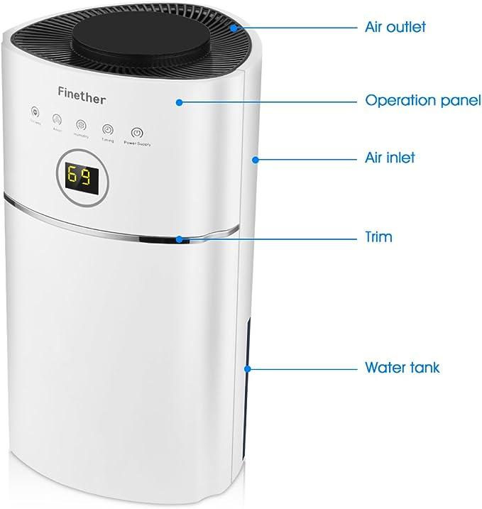 finether 1.1L/D Digital – Deshumidificador de aire Anion UV purificador de aire portátil débil Energie secadora para ...