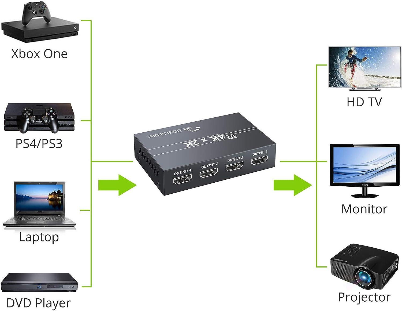 Splitter HDMI Duplicador 1 Entrada a 4 Salidas Multipuerto HDMI Compatible con HDCP 1.4 Bypass Full Ultra HD 4K x 2K y 3D con Cable HDMI para PC STB PS3 Roku BLU-Ray