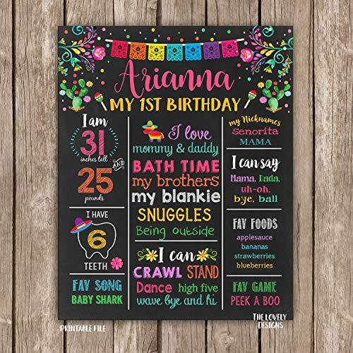 Cinco De Mayo Printables (Fiesta Birthday Chalkboard Cinco De Mayo Birthday Chalkboard Fiesta Birthday Poster Mexican Cinco De Mayo Printable Party)