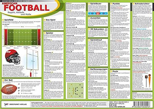 American Football: Regeln, Abläufe und Maße