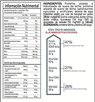 Amazon.com: Dymatize Nutrition ISO-100 Whey Protein Powder, Gourmet Berry, 2 Pound: Health & Personal Care