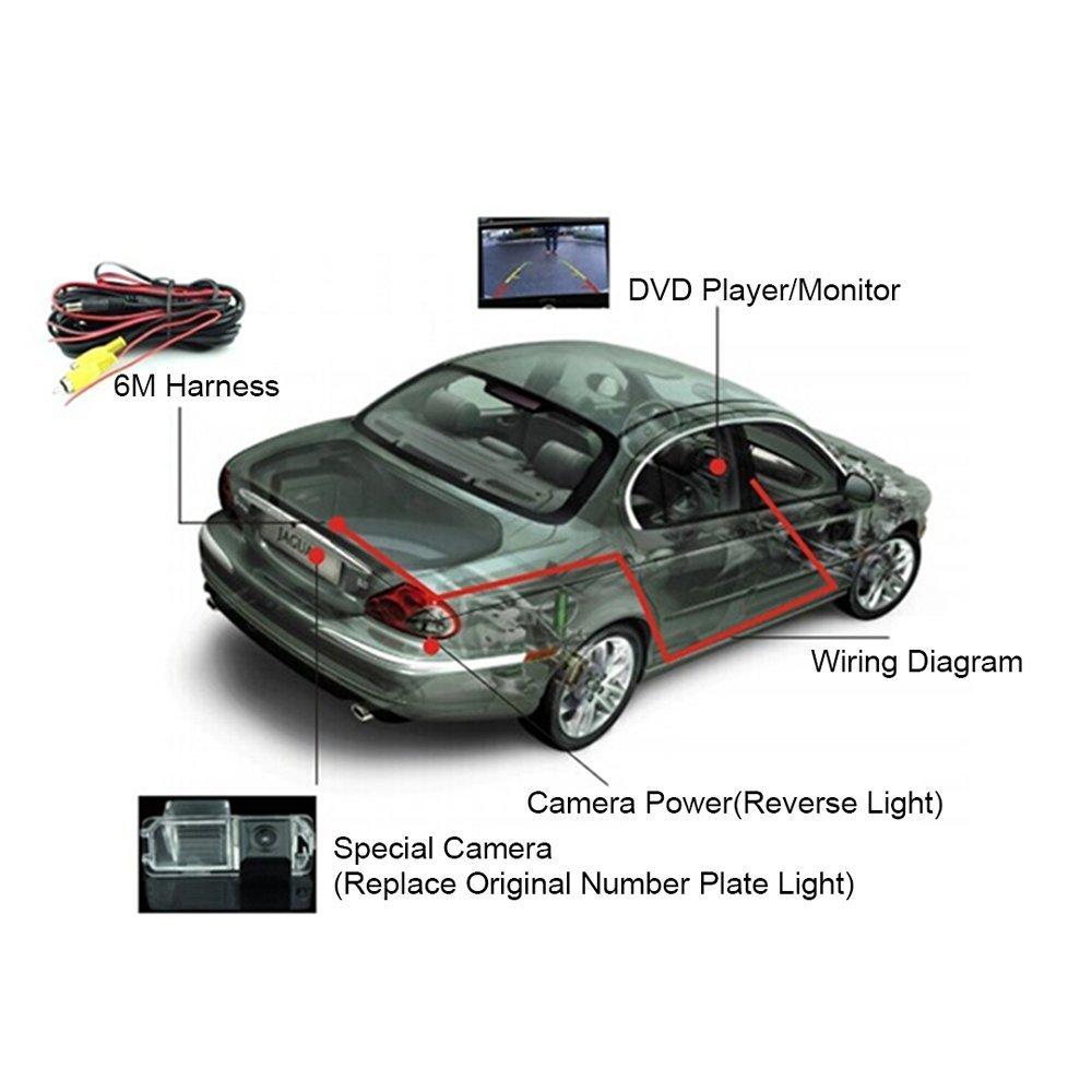 Bmw Backup Camera Car Reverse Rear View Parking Back Up X5 Light Wiring Diagram Compatible With 5 Series M5 3 M3 X1 X3 X6 E39 E53 E90 E60 E70 E83