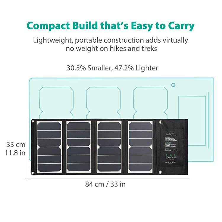 Half the weight of similar solar chargers but equal in power so you can bring it anywhere