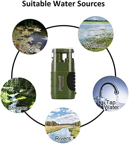 Qazxsw Filtro De Agua Al Aire Purificador De Vida Supervivencia De ...