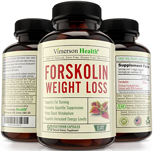 DAY SUPPLY Forskolin Suppressant Metabolism
