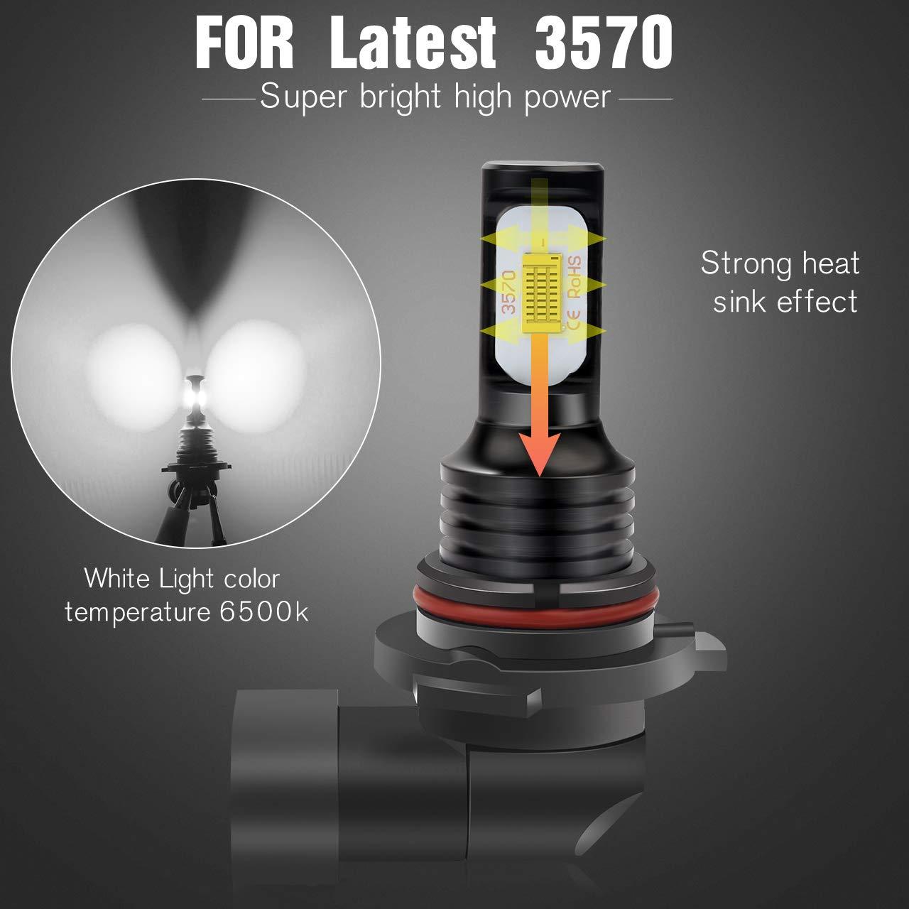 Amazon.com: KaTur 9006 HB4 LED Fog Light Bulbs Extremely Bright 2400 Lumens Max 75W High Power LED for Daytime Running Light DRL or Fog Lights, ...
