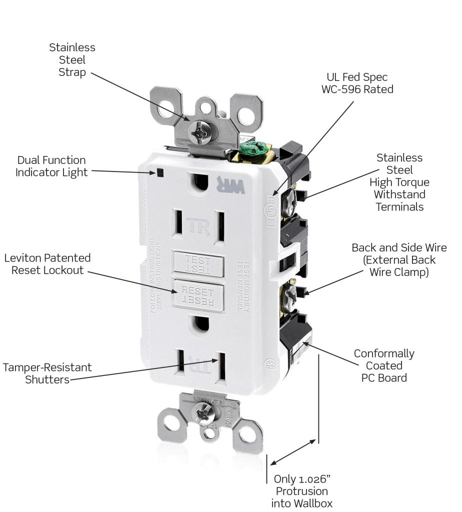 Wiring Diagram  28 Leviton Gfci Receptacle Wiring Diagram