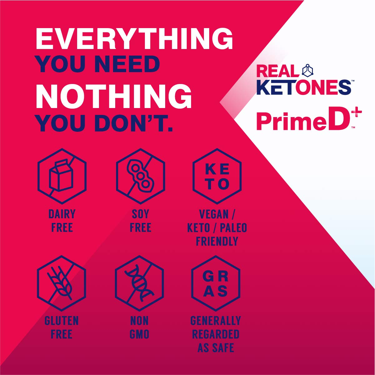 Real Ketones Prime D+ BHB (Beta-Hydroxybuterate) and MCT Exogenous Ketone Powder Supports Ketogenic Diet, Energy Boost, Mental Clarity (Orange Blast) (56 Serving) by KEGENIX (Image #7)