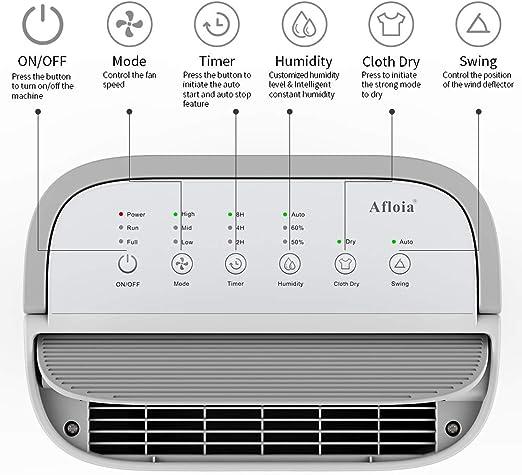 alpha-ene.co.jp Afloia Dehumidifier for Medium/Large Rooms and ...