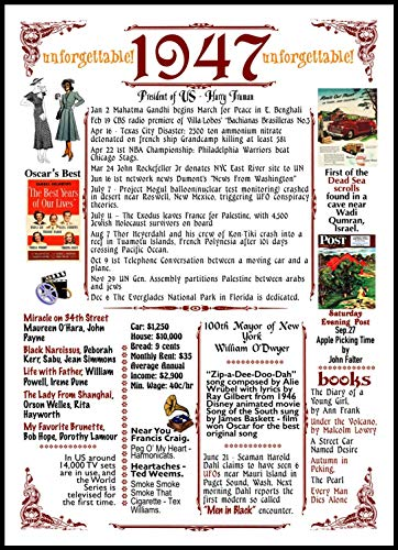 1947 Back in Time Poster, Birthday or Commemorative Poster