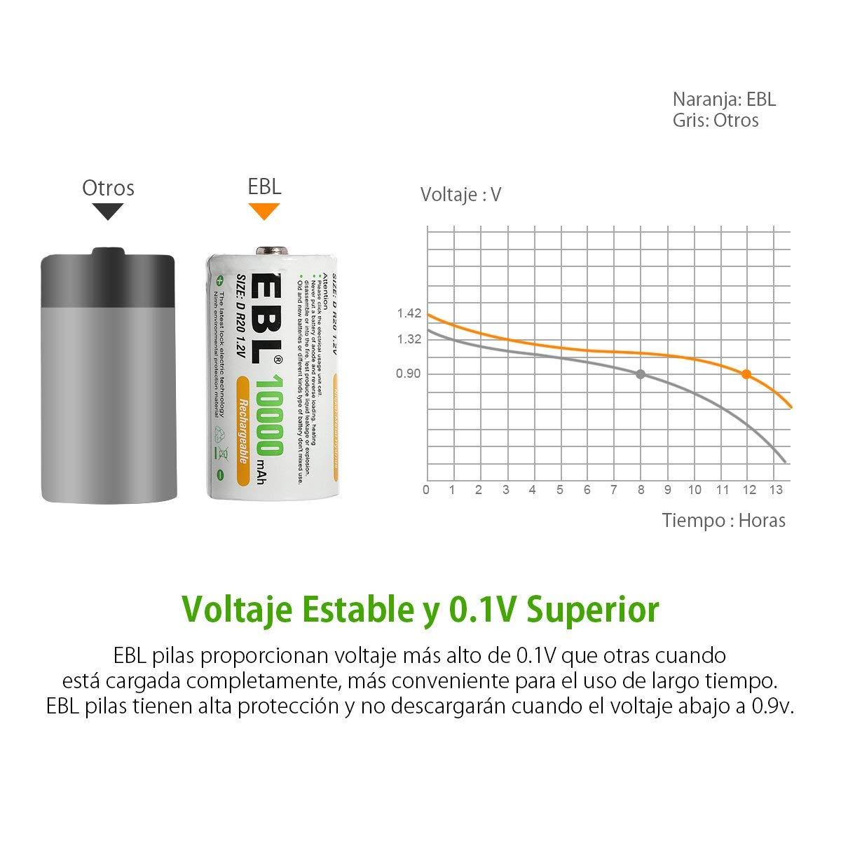 EBL 9V Pilas Recargables 280mAh NiMH Precargada Baja Autodescarga 1200 Ciclos Larga Duraci/ón para Microfono Inalambrico Dispositivos M/édicos Alarmas de Humo Juquetes y Relojes