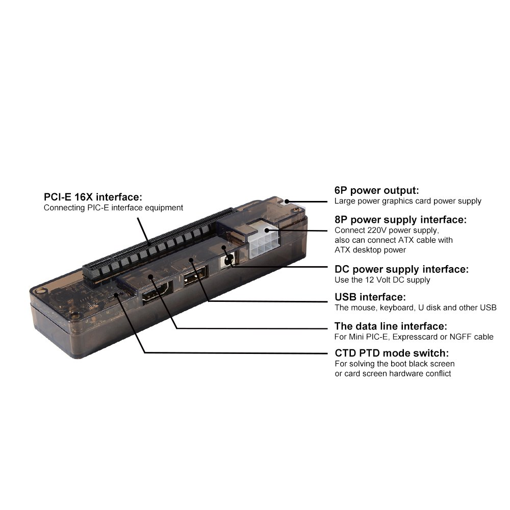 XCSOURCE/® EXP GDC Laptop External Independent Grafikkarte PCI-E Grafikkarte f/ür Beast Dock Express Karte AC773
