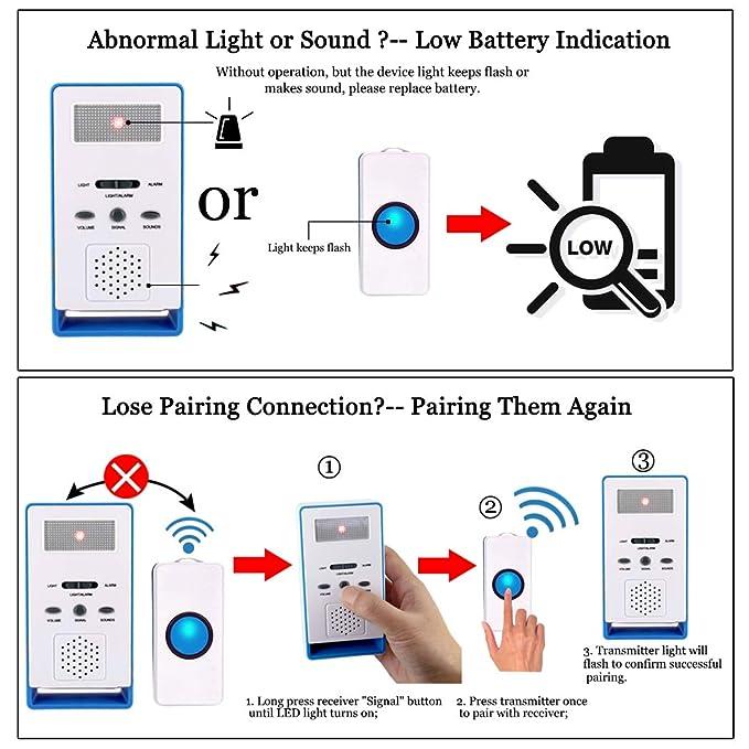 FUNRUI Sistema de alarma para el paciente, alarma ...
