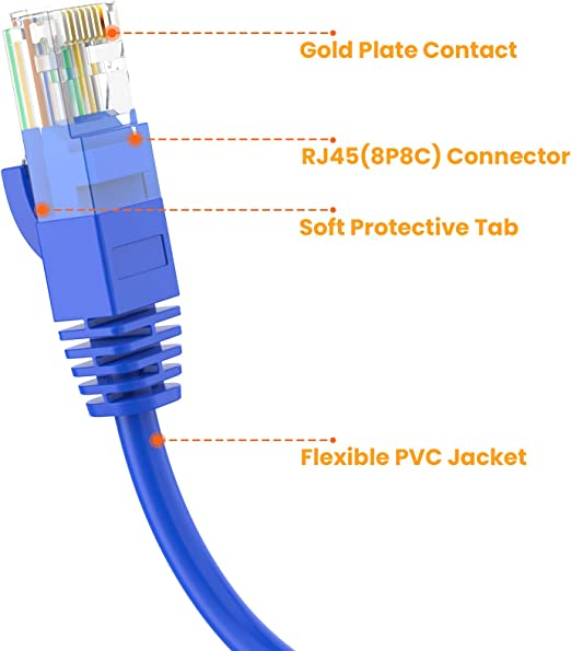 5E 6 CMR Non-Boot Patch Cable for Aruba Network Ethernet Switches 20 Ft Gray Cat.5