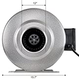 iPower GLFANXINLCTR12 12 Inch 1060 CFM Duct