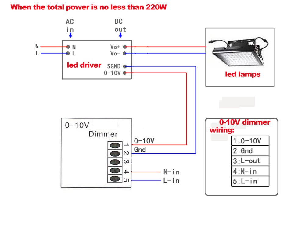 61HwydyEWdL._SL1000_ eforlighting 0 10v 1 10v led light dimmer switch ac110v 220v led 1-10v dimmer wiring diagram at soozxer.org