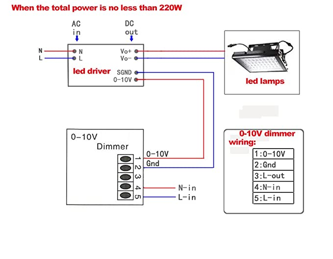 Aspire Dimmer Switch Wiring Diagram