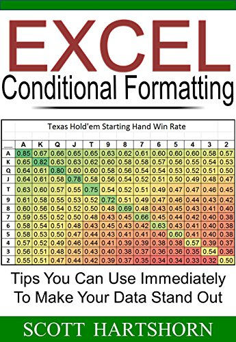Excel Conditional Formatting: Tips You Can Use Immediately To Make Your Data Stand Out (Data Analysis With Excel Book 3)