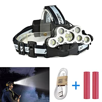 Asosmos Lampe Frontale Led Super Bright Led Lampe Frontale Ideal