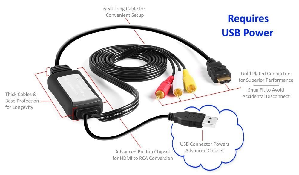 amazon com hdmi to rca cable converts digital hdmi signal to analog rh amazon com HDMI Cable HDMI Wire