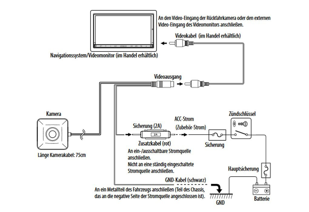 Cmos Camera Wiring Diagram - Dolgular.com