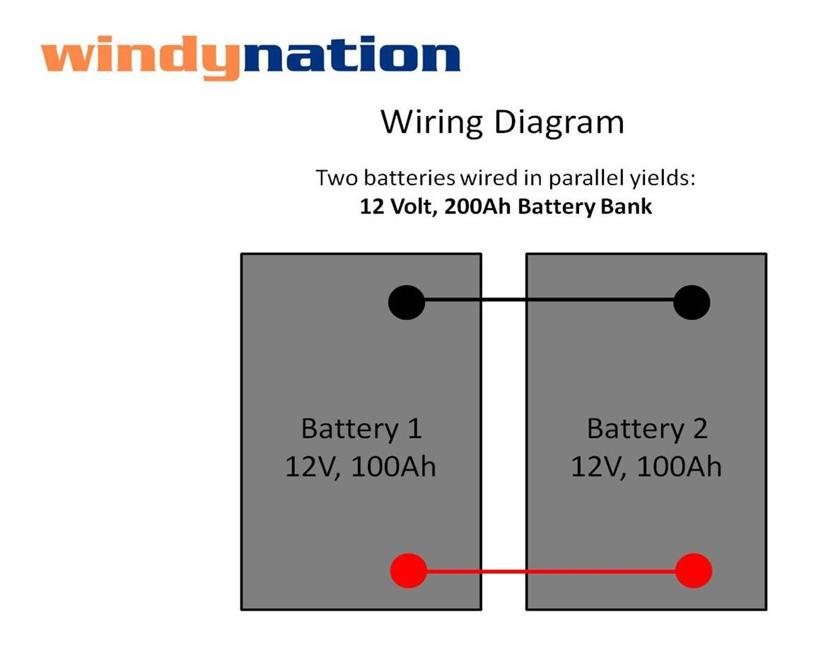 2pcs Windynation 100 Amp Hour 100ah 12v 12 Volt Agm Deep Battery Bank Wiring Diagram Cycle Sealed Lead Acid Solar Rv Ups Off Grid 2 Pcs Home Audio