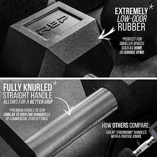 Rep Rubber Hex Dumbbells, Superior Quality with Low Odor and Fully Knurled Handle