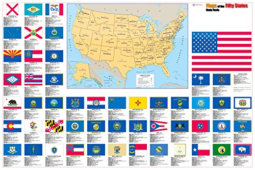 United States Flags Map Wall Poster - 36x24 Rolled Paper - 2018 by Cool Owl Maps