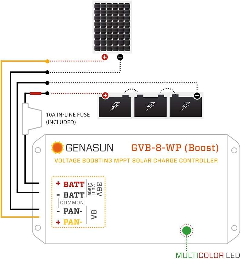 Regolatore di Carica Genasun Solar Charge Controller GV-Boost MPPT 8A 12V