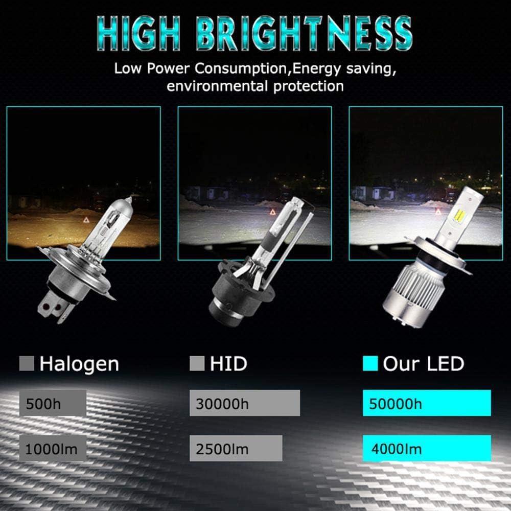 2 Pezzi Impermeabili 8400LM 6500K Chip CSP Estremamente Luminosi Kit di Conversione del Modello A Fascio Regolabile A 360 /° per La Maggior Parte delle Auto LayOPO H7 Lampadine per Fari A LED