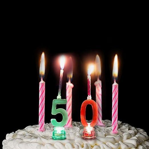 LOGUIDE - Juego de Velas para Tarta de cumpleaños con número ...