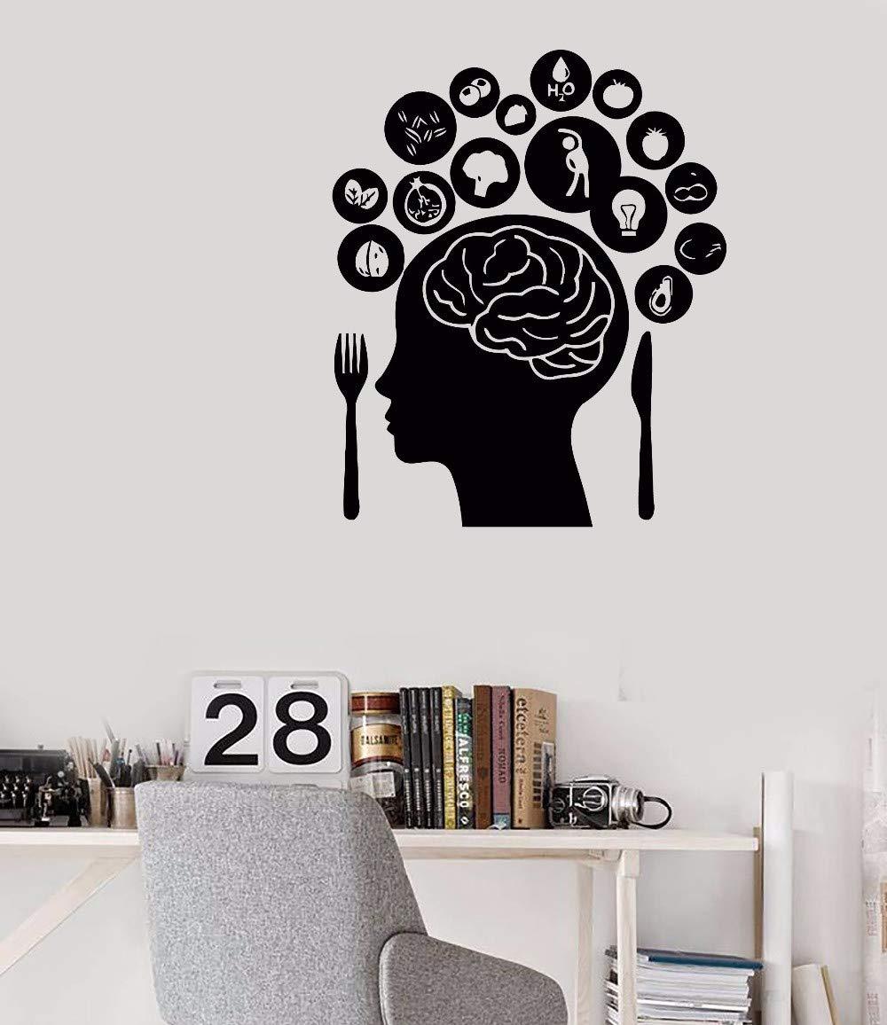 Tormenta de cerebro Etiqueta de la pared Los seres humanos Sueñan ...
