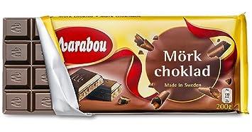 200 g choklad