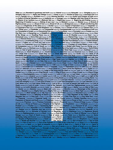 Mountain High Crafts Poster 333 God's Names & Descriptions with Scripture References Color Choice 18