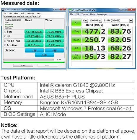 Disco duro KingDian (60 / 120 / 240 / 480 GB) SSD con 128 MB de ...