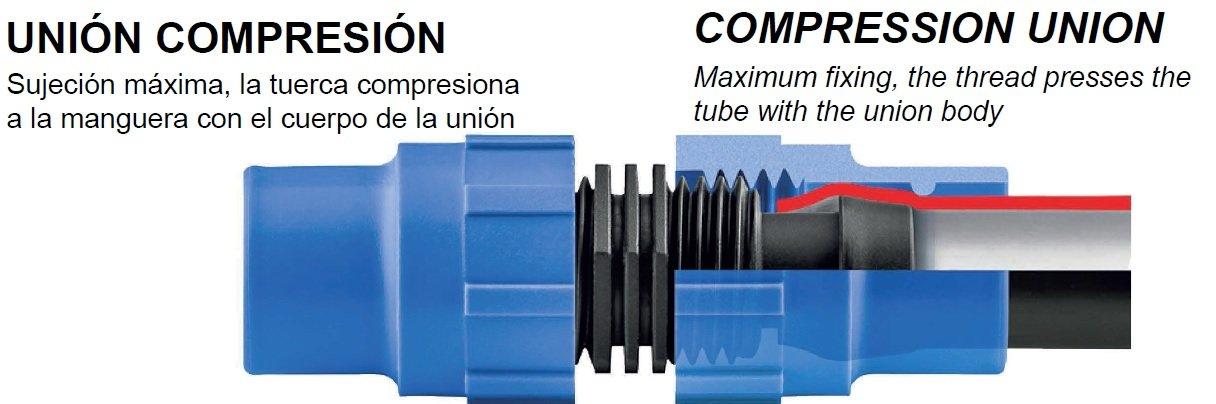 2811 Enlace recto compresi/ón para Tubo de 16 mm 1 ud. Abrisa
