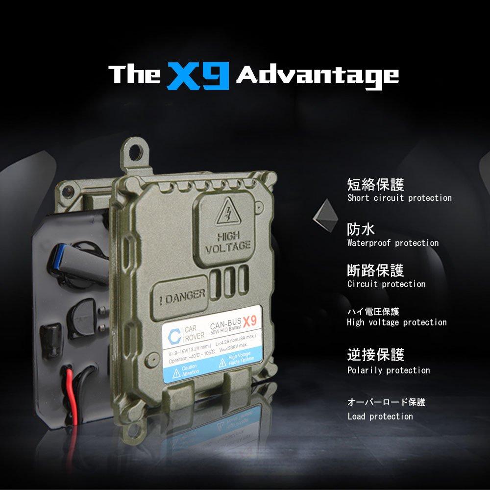 H1 HID Xenon Bulb Kit 6000K,12V 55W