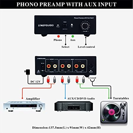 HI-FI Alta fidelidad Audio Estéreo Amplificador Bajo Triplicar ...