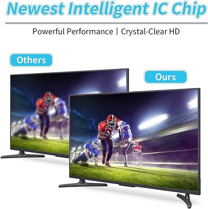 Antena digital HDTV con recepción omnidireccional, marca 1byone ...