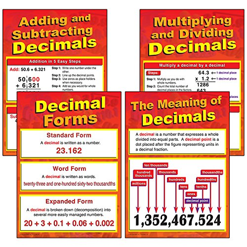 About Bulletin Board Set - All About Decimals Bulletin Board Set: Math for CCSS