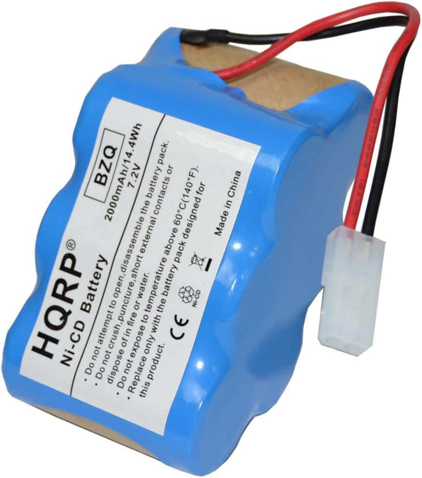 HQRP 7.2V Battery Compatible with Euro-Pro Shark V1945Z XB1945W XB1946W 2-Speed Cordless Sweeper #XB1946W XB1946 V1945 VX2